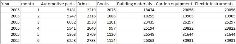 Gmdh shell binary options