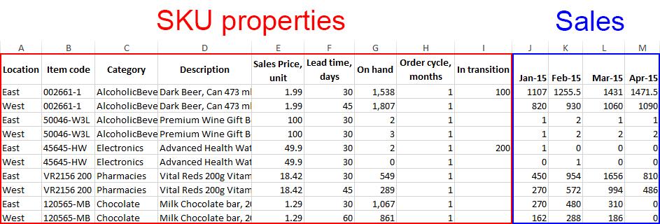 3 2 aggregated spreadsheets gmdh streamline