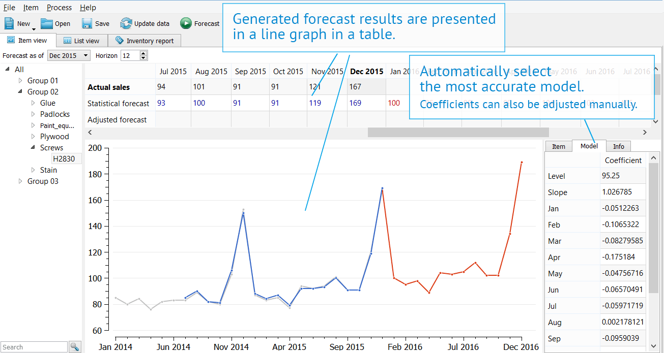 Accurate-Statistical-Forecast