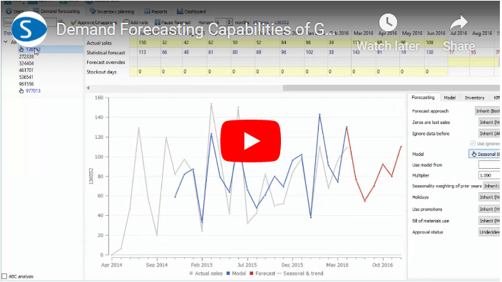 Demand Forecasting Capabilities of DMDH