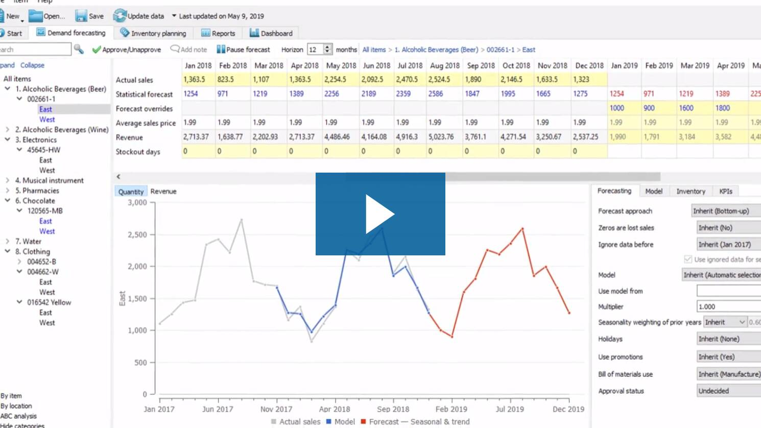 Demand Forecasting Video