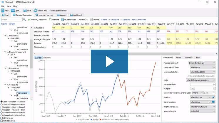 Demand forecasting capabilities of Streamline [voiced] Video