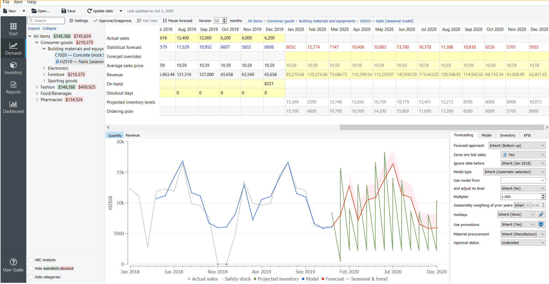 NetSuite Demand Forecasting Software