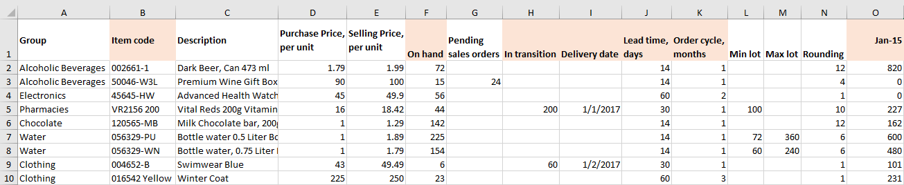 inventory-planning-data-format